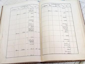 Sultan 2. Abdülhamid'in mal varlığı