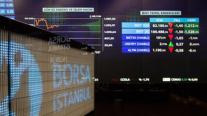 Borsa, banka hisseleri önderliğinde 91 bine yaklaştı