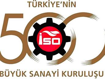 İşte Türkiye'nin en büyük 100 firmasının tam listesi
