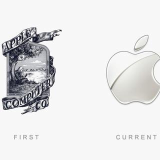 Markaların geçmişten günümüze evrimi