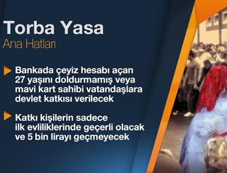 Yeni Torba Yasa'da neler var?