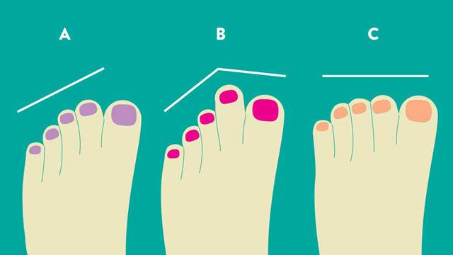 Ayak parmaklarınız karakteriniz hakkında ipucu veriyor!
