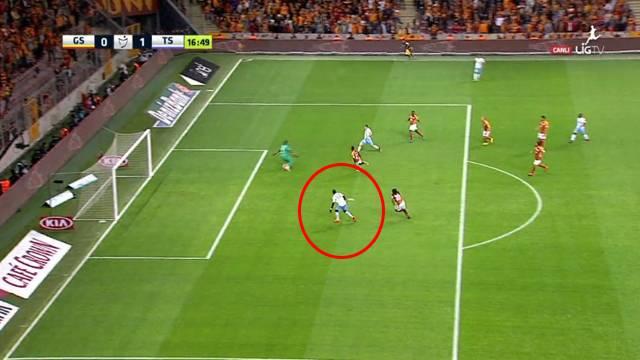 Galatasaray-Trabzonspor maçında tartışmalı gol!
