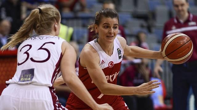 Letonya 63 - 72 Türkiye